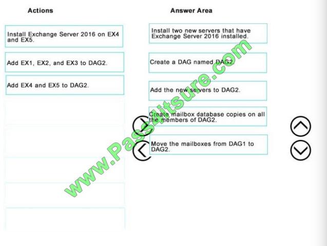 Pass4itsure Microsoft 70-345 exam questions q6-2