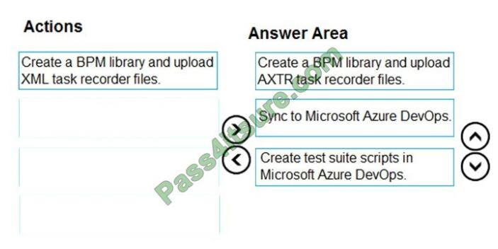 Certificationpdf MB-300 exam questions-q1-2