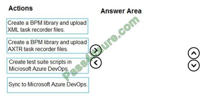 Certificationpdf MB-300 exam questions-q1