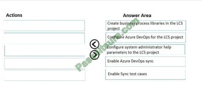 Certificationpdf MB-300 exam questions-q11-2