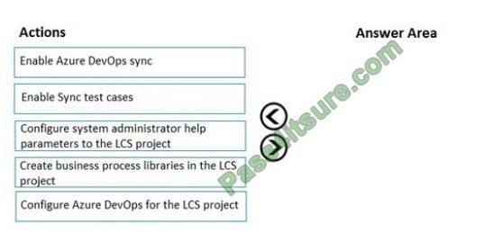 Certificationpdf MB-300 exam questions-q11