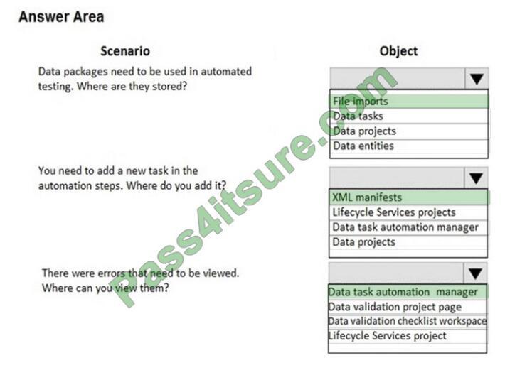 Certificationpdf MB-300 exam questions-q7-2
