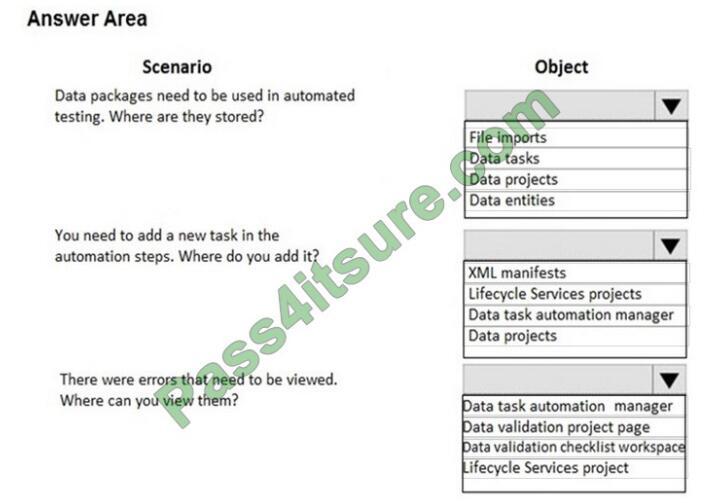 Certificationpdf MB-300 exam questions-q7