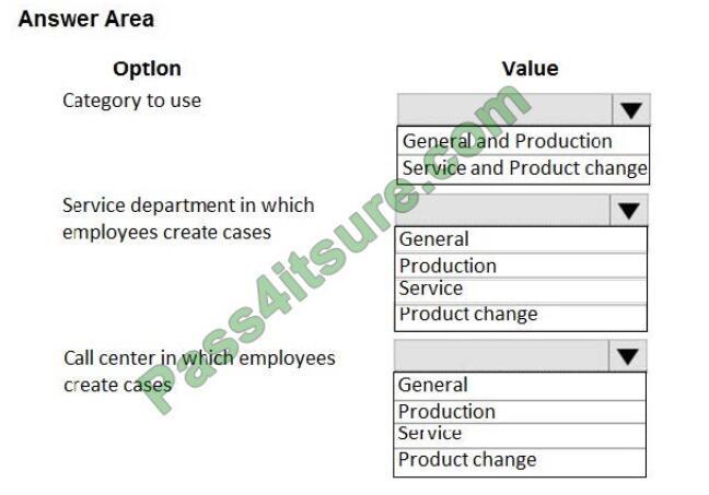 Certificationpdf MB-300 exam questions-q8