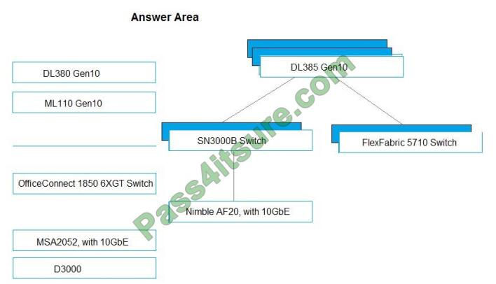 Certificationpdf HPE0-V14 exam questions-q2-2