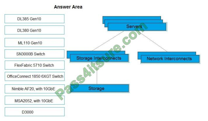 Certificationpdf HPE0-V14 exam questions-q2
