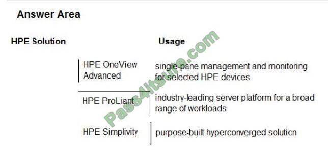 Certificationpdf HPE0-V14 exam questions-q7-2