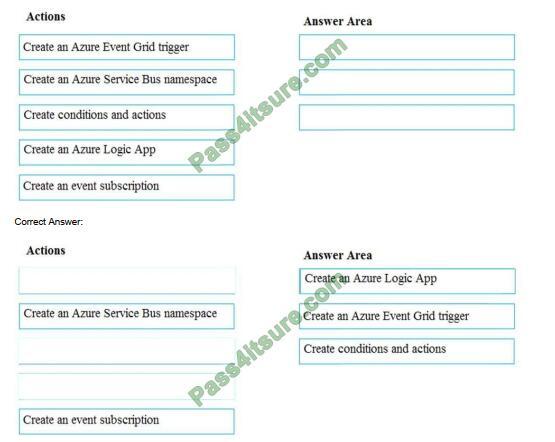 az-104 exam questions-q3