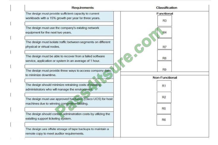 3v0-624 exam questions-q7-2