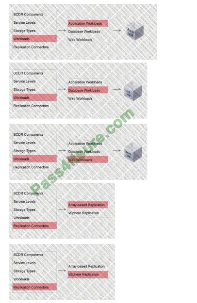 3v0-624 exam questions-q9-3